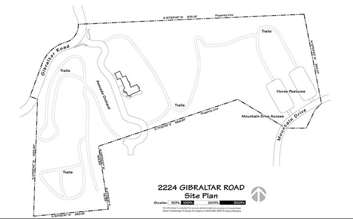 2224GibraltarRd-site_plan